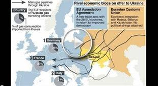 Hidden Motives Behind the Ukraine-Russia Conflict