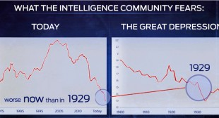 "CIA Insider Warns: ""25-Year Great Depression is About to Strike America"""
