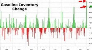Crude Crashes On Biggest 2-Week Gasoline Inventory Build On Record | Zero Hedge