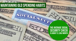 Can the average American live off Social Security?